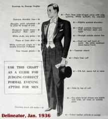 resized-1936-jan-mens-formal-dress-article-illus